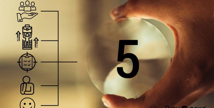 5 Perkara Asas Yang Semua Pemimpin Perlu Kuasai